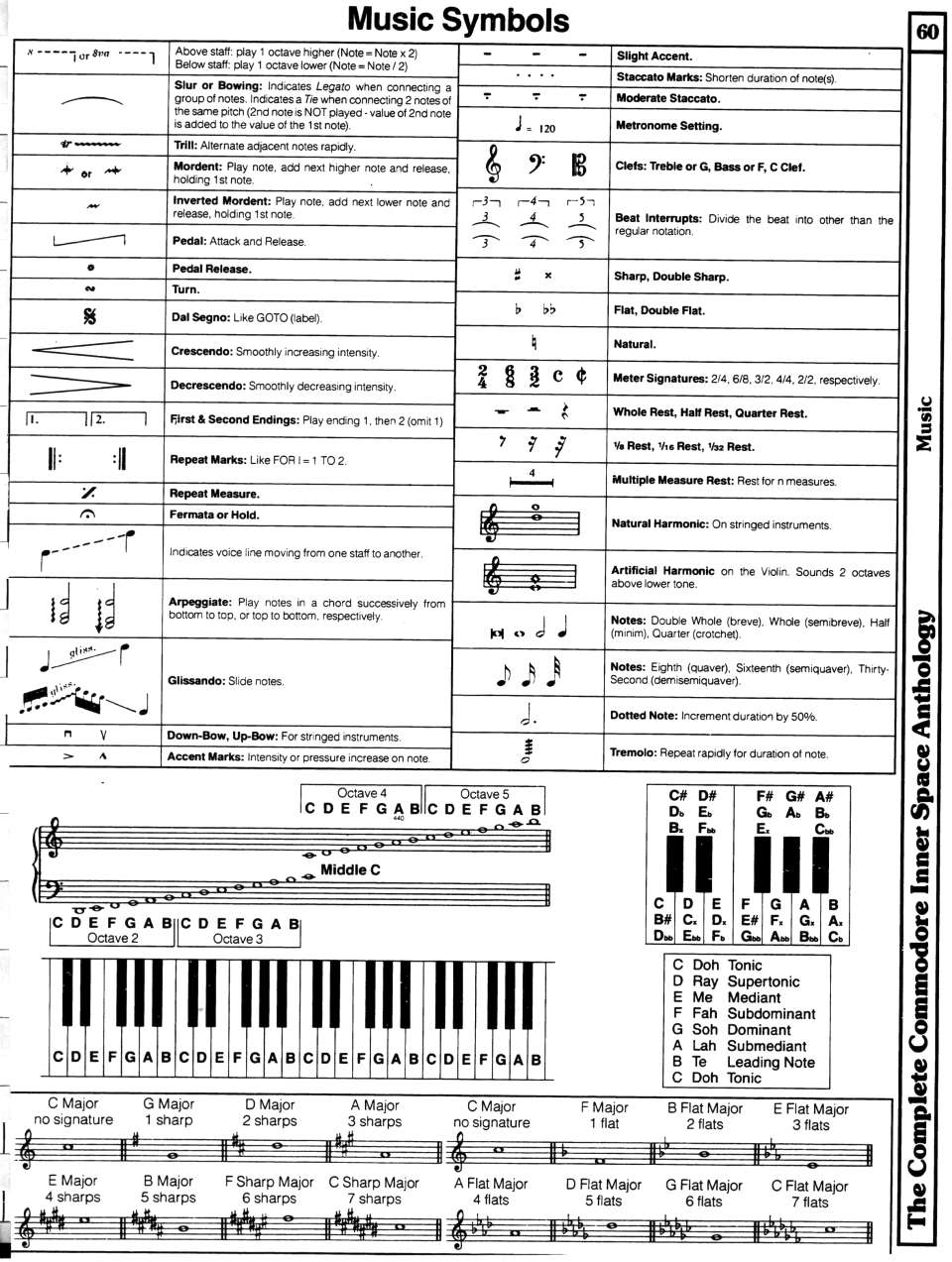 [960×1273 Music Section: Music Symbols]