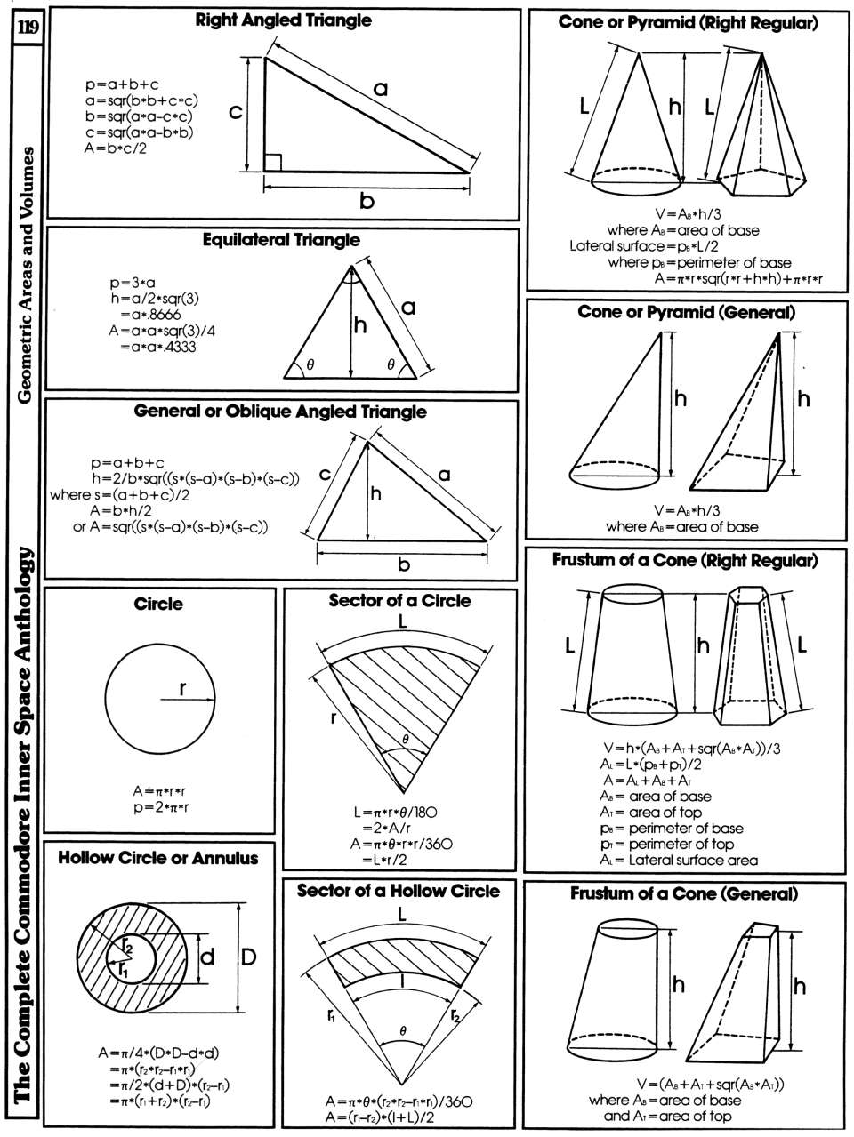 [960×1279 Arithmetic and Mathematics: Geometric Areas and Volumes (2 of 3)]
